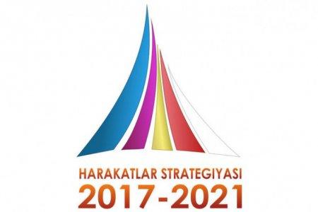 2017−2021 yillarda O'zbekistonni rivojlantirishning beshta ustuvor yo'nalishi bo'yicha harakatlar strategiyasi